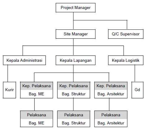 www andykasipil blognya orang teknik sipil struktur