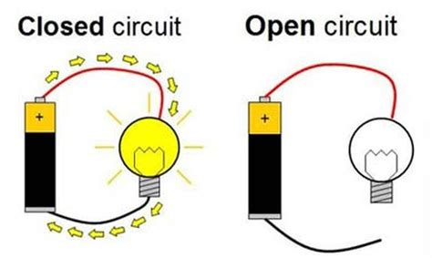 name 5 electrical conductors what is electricity it s electric
