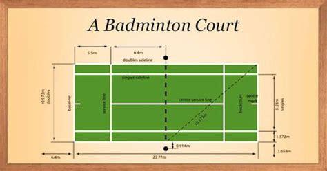 image result  international standard size  badminton