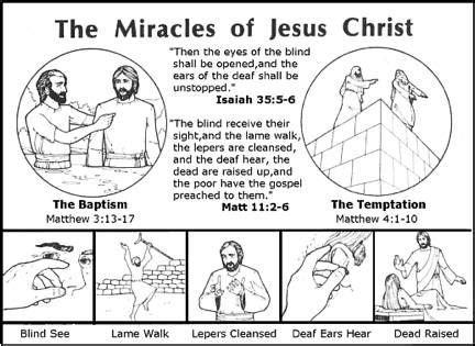 miracles of jesus crafts for miracles of jesus and jesus is alive on
