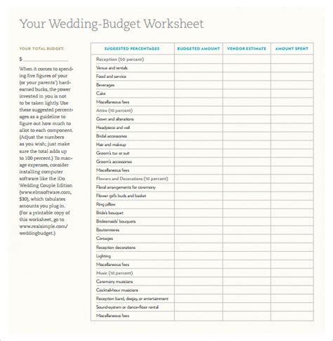 printable wedding budget spreadsheet luxury endearing printable