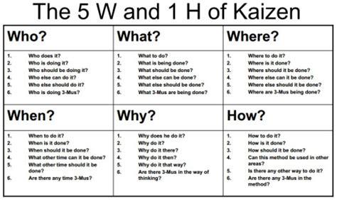 what is kaizen kanbanchi