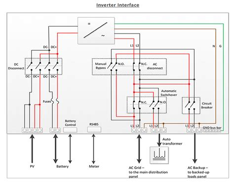 outback inverter wiring schematic outback power schematic
