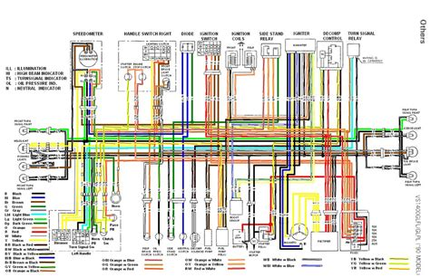 Vs 1400 Wiring Diagram This Is A Colored Wiring Diagram