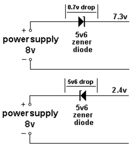 how does a diode works swahiliteknolojia how a diode works
