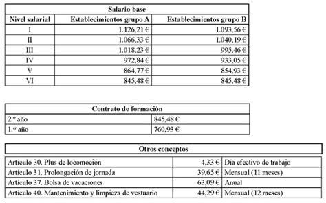 escala salarial 2013 anexo g del cct 50707 vigencia 1 de enero convenio de trabajo administrativo sueldo 2016 escala