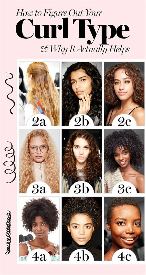when being natural what kind of hairstyles to wear how to figure out your curl type and why it actually helps