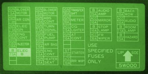 2000 nissan pathfinder se fuse box diagram circuit