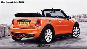 2014 Mini Cooper S Convertible Rendering 2014 Mini Cooper S Convertible Autoevolution