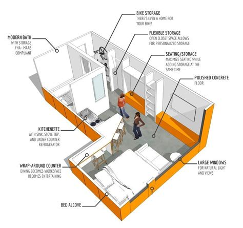 micro studio plan studio apartment floor plans futura home decorating