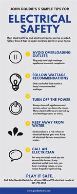 Electrical Safety Tip Sheet Electrical Safety Infographic