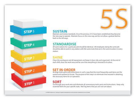 lean manufacturing lean resources 5s kaizen 5s lean management posters fabufacture uk