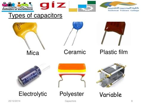 what are the type of capacitors capacitors new