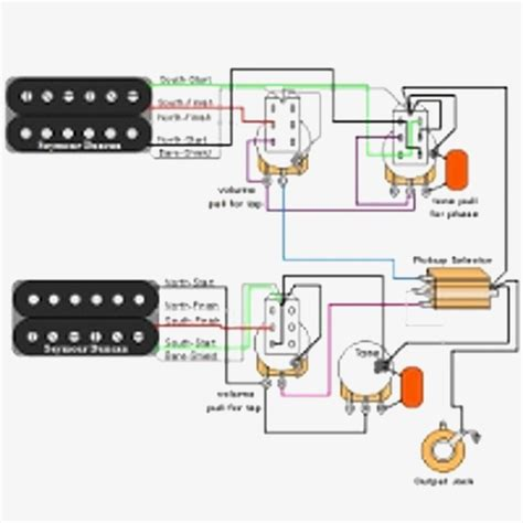 electric guitar wiring diagrams wiring diagram manual