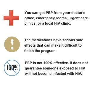 emergency room std testing 1000 ideas about hiv prophylaxis on common skin rashes transcriptase and
