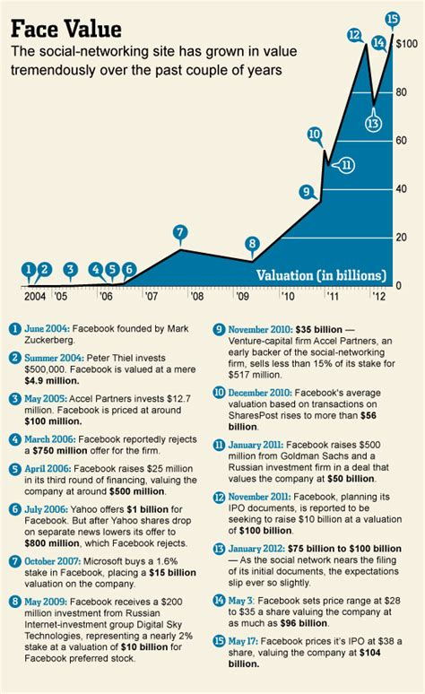 Mba Education Is A Waste Of Money Extempore by Businessweek Myspace Article