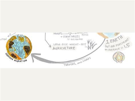 generative scribing a social of the 21st century books slide09 kelvy bird