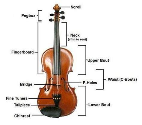 Infelt Senar Biola Violin String 1 Set violin