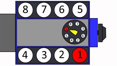 Ford 302 Firing Order by Ford 289 And 302 V8 Firing Order Animation