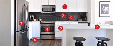 How Much Does it Cost to Remodel a Kitchen in 2019