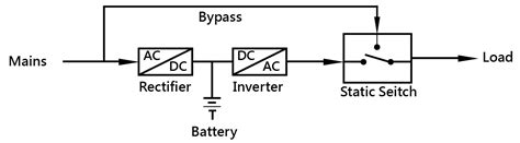 block diagram ups wiring diagram with description
