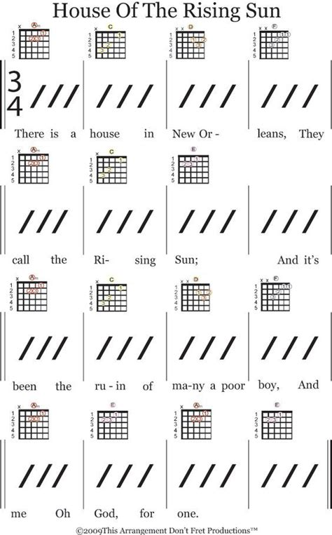 ed sheeran perfect chords without capo 1000 ideas about guitar chords songs on pinterest