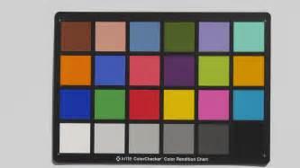color rite panasonic lumix dmc gh4
