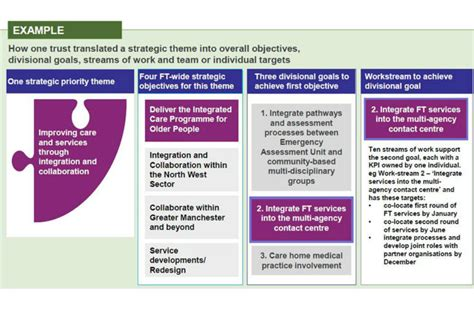 strategic themes exles using the strategy development toolkit turning strategy