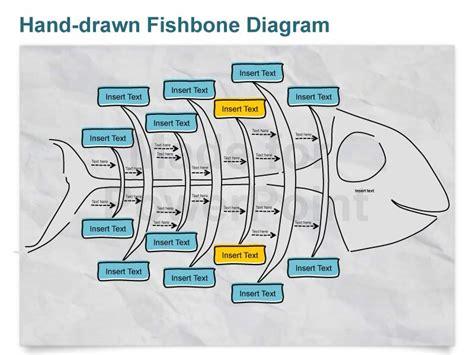 powerpoint fishbone template fishbone diagrams editable powerpoint bundle