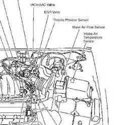 1996 nissan maxima engine dies or stalls engine performance