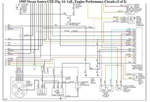 wiring diagram for nissan sentra gxe 1995 wiring problem