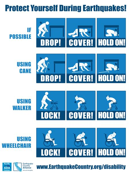 earthquake prevention earthquake safety sign www pixshark com images