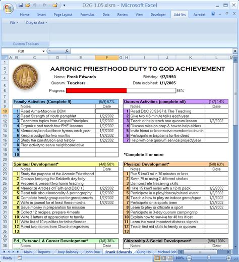 Boy Scout Tracking Spreadsheet by Boy Scout Tracking Sheet Buff
