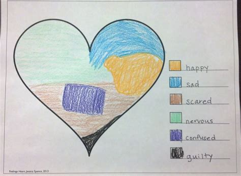 for therapy work what feelings are in your an therapy exercise for social work helper