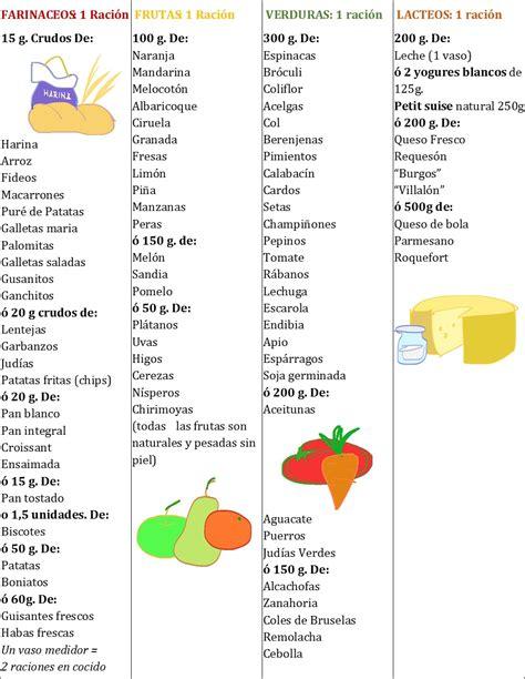diabetes y alimentaci 243 n familia y salud