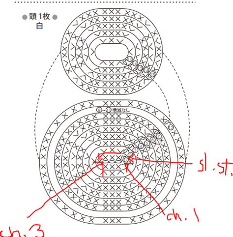 crochet diagram meanings choice image how to guide and