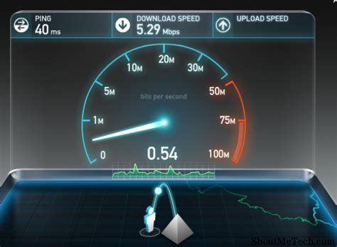 best speedtest 10 best free speed test site to check speed