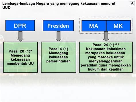 Perangko Republik Indonesia 9 uud republik indonesia tahun 1945