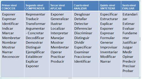preguntas de investigacion verbos acci 243 n comunitaria febrero 2013