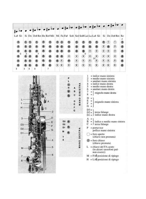 tavola posizioni clarinetto 3 diteggiatura scuola di sax