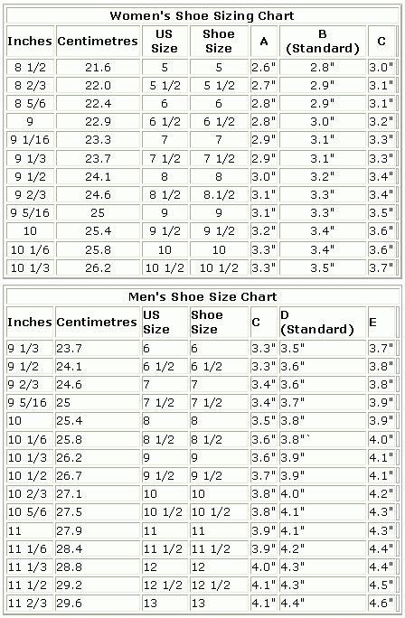 shoe size chart gucci gucci shoe size chart world of menu and chart