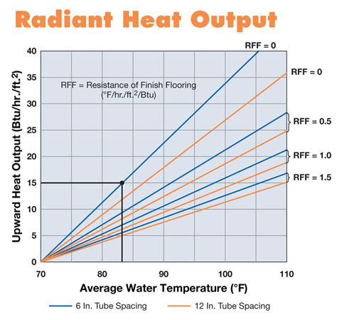 heater temperature in winter solar heating of hot water system schematic get free