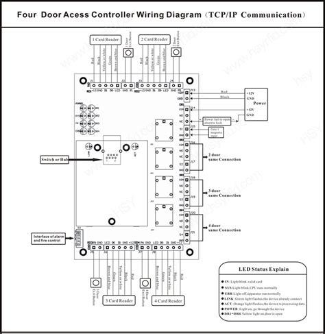 C3 400 Access Board 4 Doors 4 Wiegand Readers wiegand reader wiring diagram 29 wiring diagram images