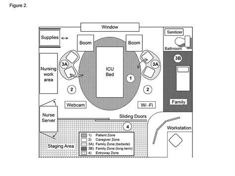 icu floor plan icu room layout www pixshark com images galleries with