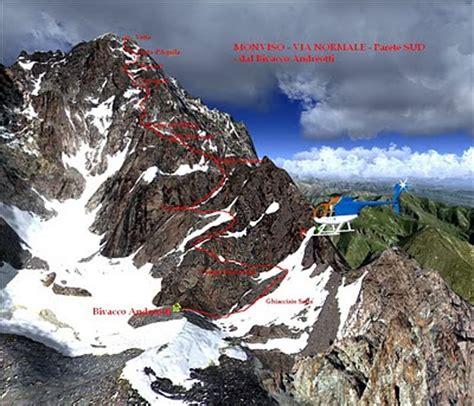 Normale Küchen Theken Höhe by Scenari Alpini Per Fsx Monviso Id Vie Alpinistiche