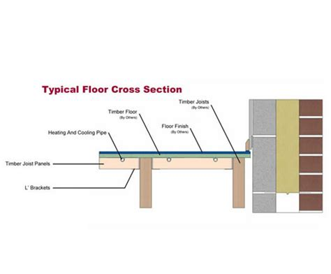 joist section timber joist underfloor heating system wavin esi