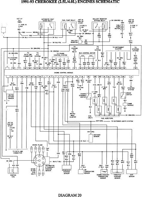 27 2000 Jeep Grand Cherokee Wiring Diagram - Wiring