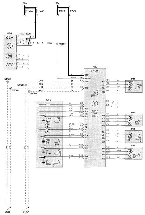 wiring diagram astonishing volvo s60 wiring diagram v70