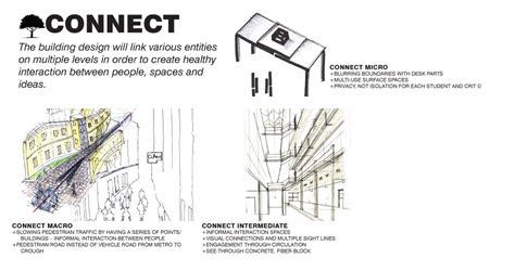 design concept unity concept meridiancua