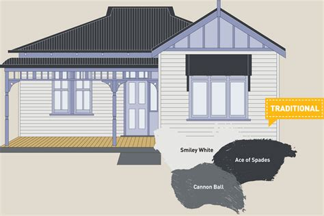 New Homes And Ideas Magazine by Exterior Paint Ideas For Older Homes Australian Handyman